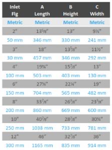 Combined PressureVacuum Relief Valves 1800