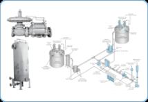 Bio-Gas Control System