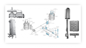 BIO-GAS CONTROL & SAFETY SYSTEMS