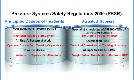 PSSR Pressure Systems Safety Regulations 2000