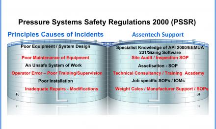 PSSR Pressure Systems Safety Regulations 2000