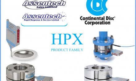 HPX BURSTING DISCS