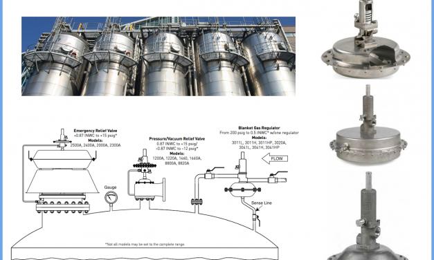 Storage Tank Blanket Gas (Nitrogen) Regulators Supply, Service & Install