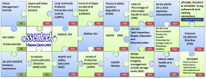Compliance and Reference Jigsaw